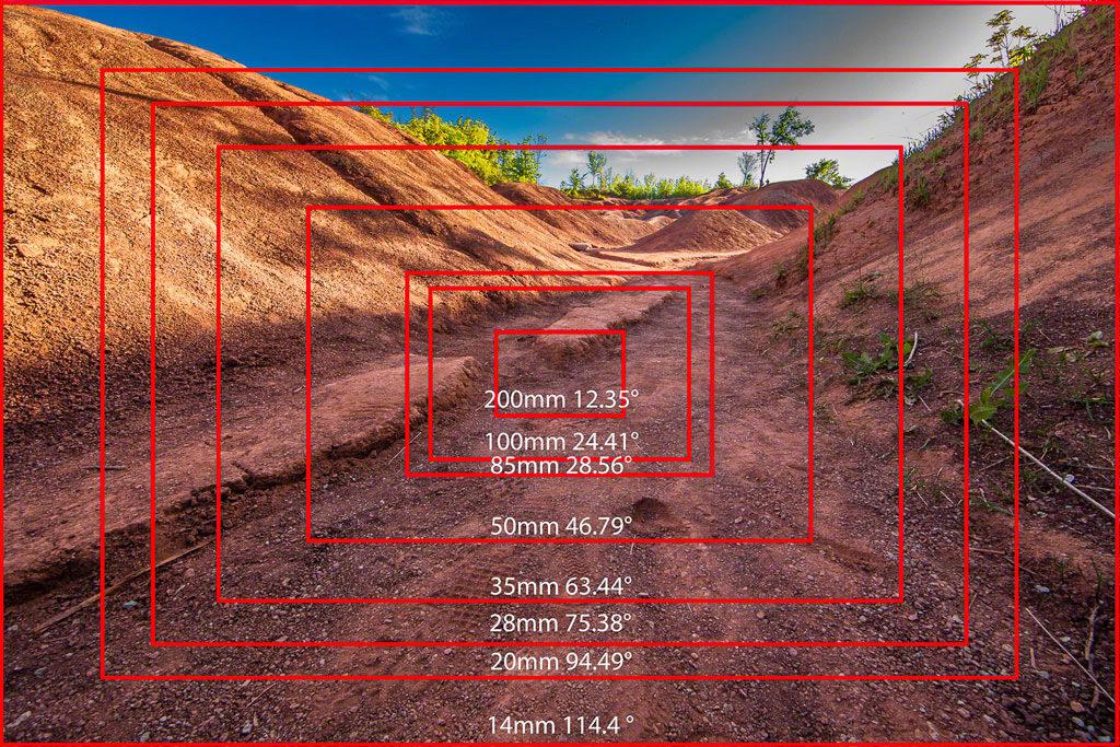 1. Belátási szög: a belátási szög azt mutatja meg, hogy a kamera előtt lévő területből mennyit érzékel a szenzor.